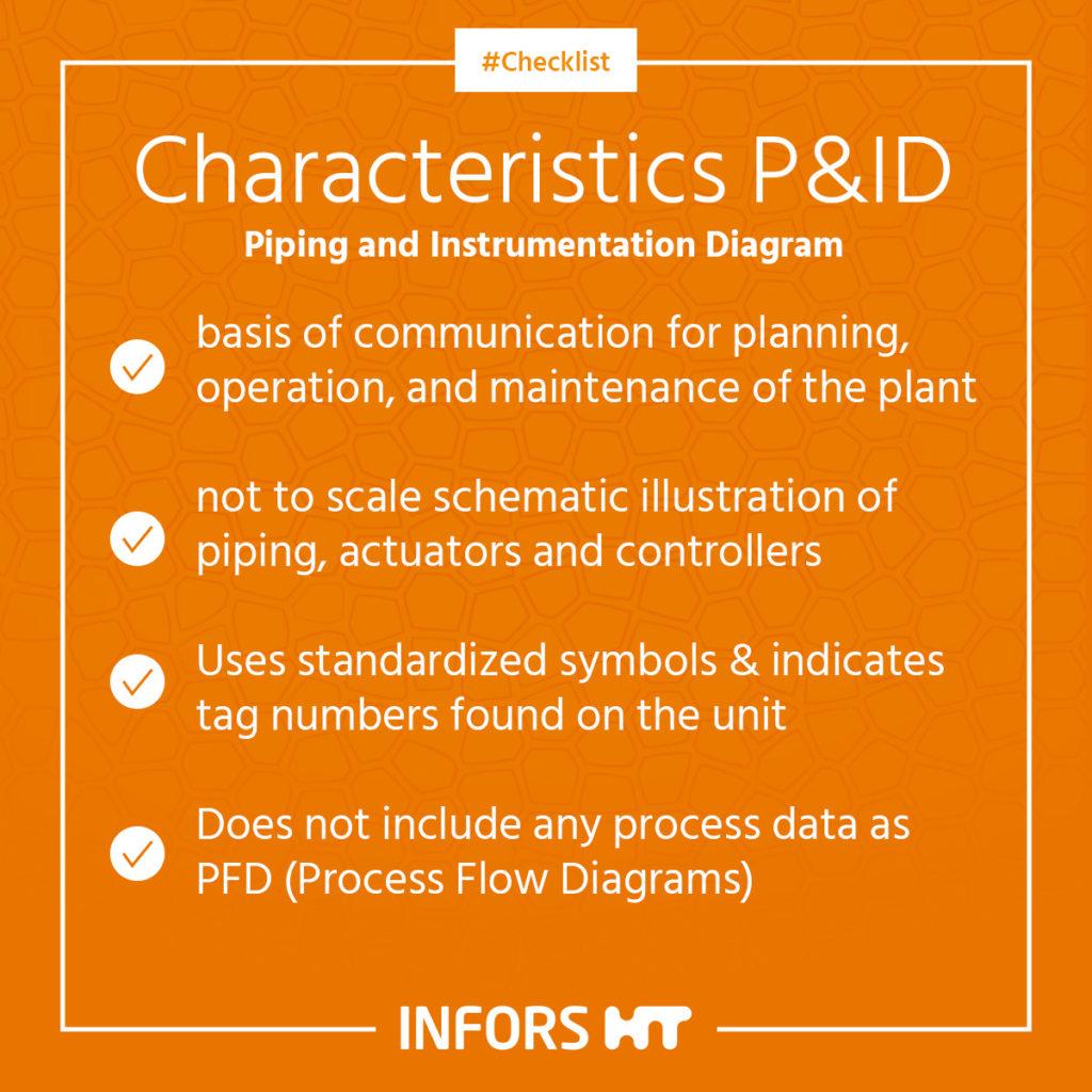 Characteristics P&ID